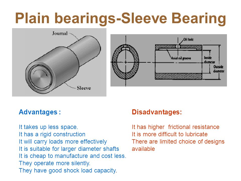 Plain bearings-Sleeve Bearing