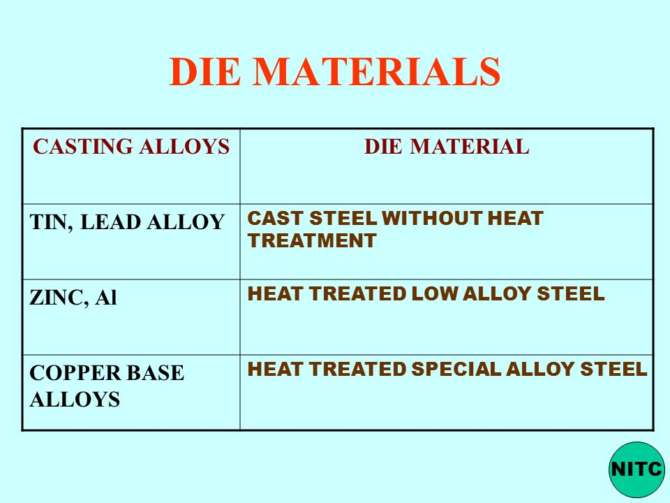 DIE MATERIALS CASTING ALLOYS DIE MATERIAL TIN, LEAD ALLOY ZINC, Al