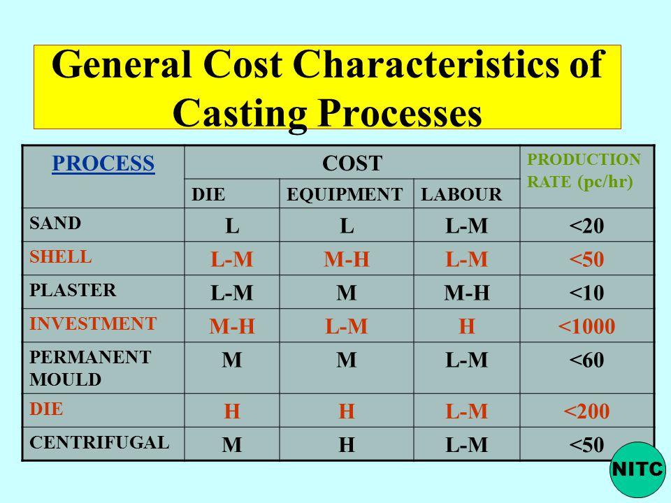 General Cost Characteristics of Casting Processes