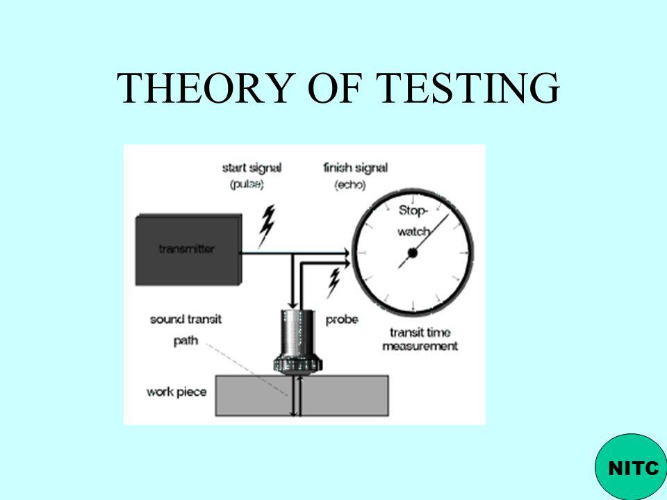 THEORY OF TESTING NITC