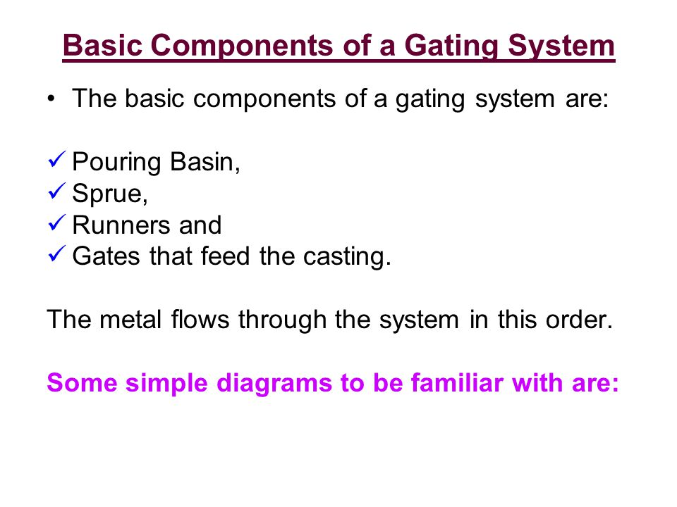 Basic Components of a Gating System