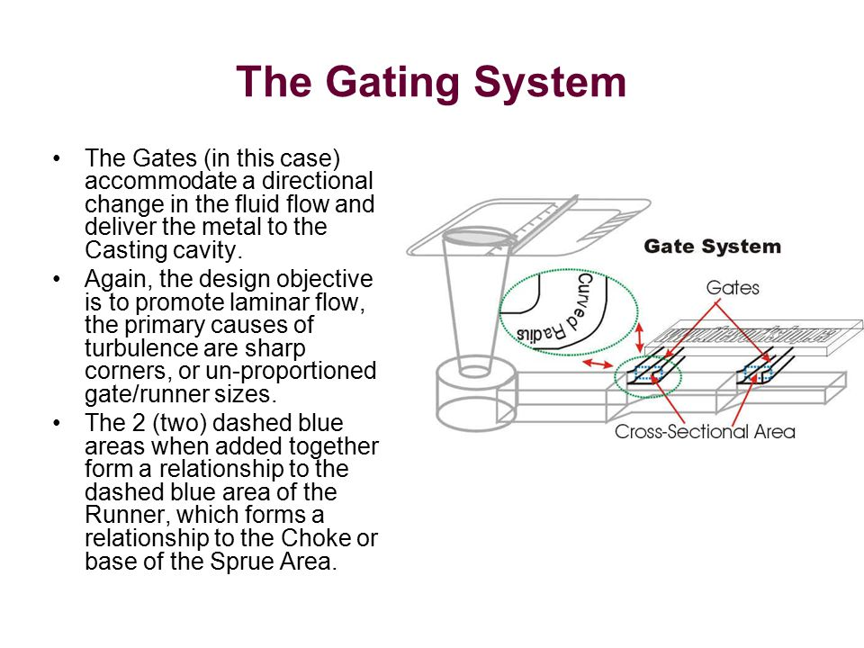 The Gating System The Gates (in this case) accommodate a directional change in the fluid flow and deliver the metal to the Casting cavity.