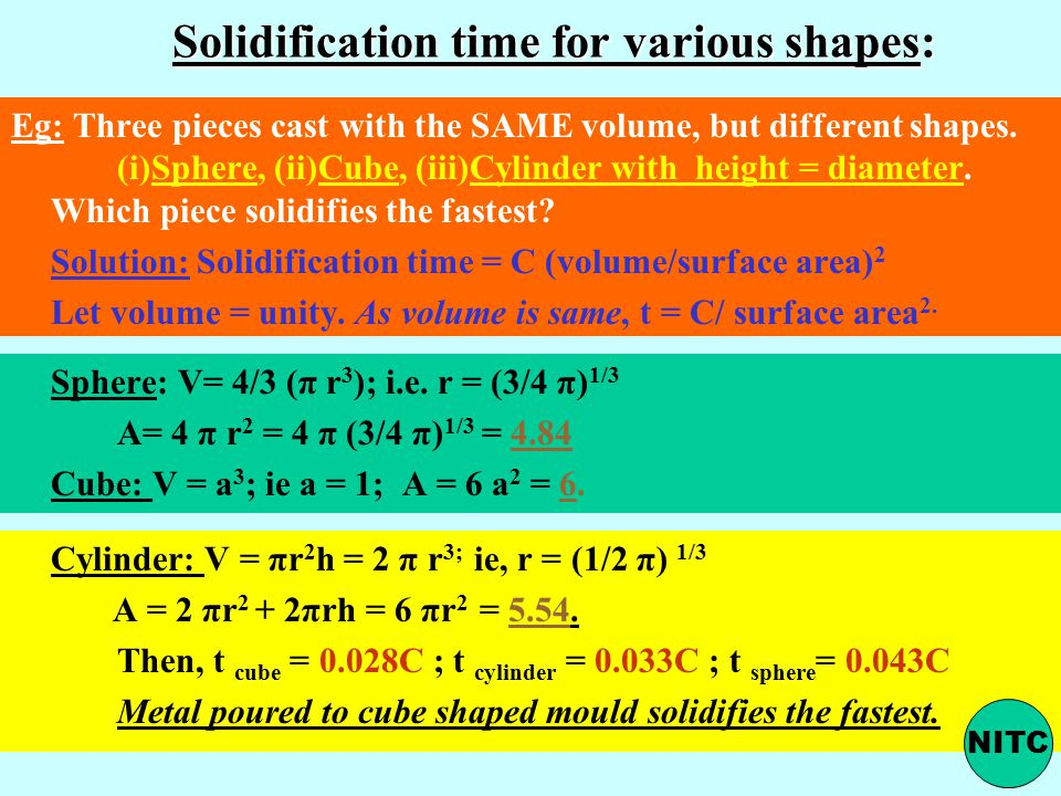 Solidification time for various shapes: