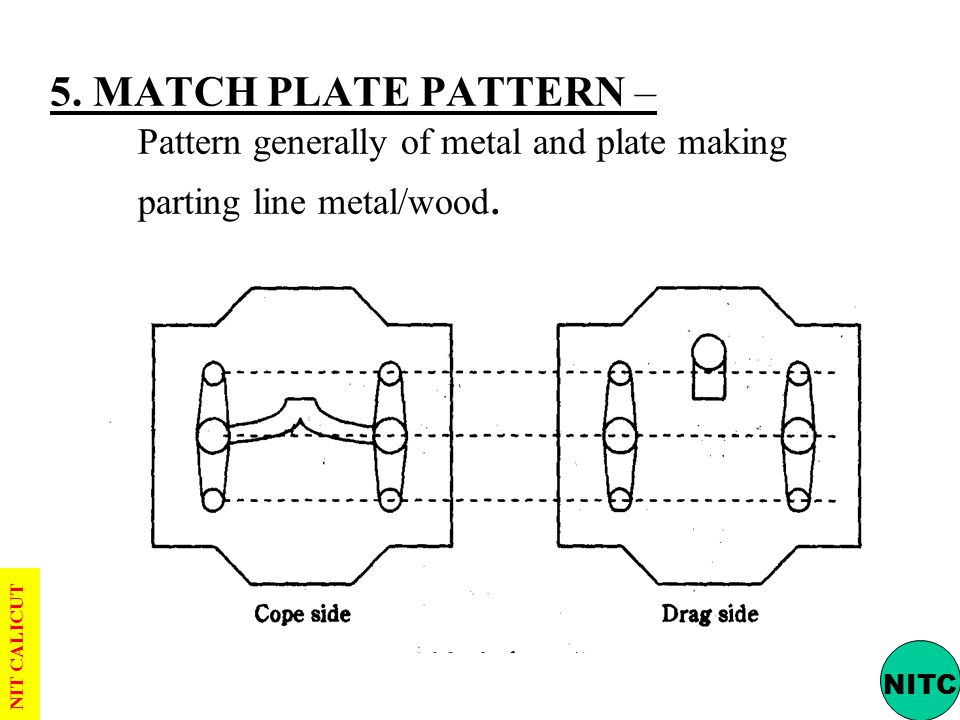5. MATCH PLATE PATTERN – Pattern generally of metal and plate making parting line metal/wood.