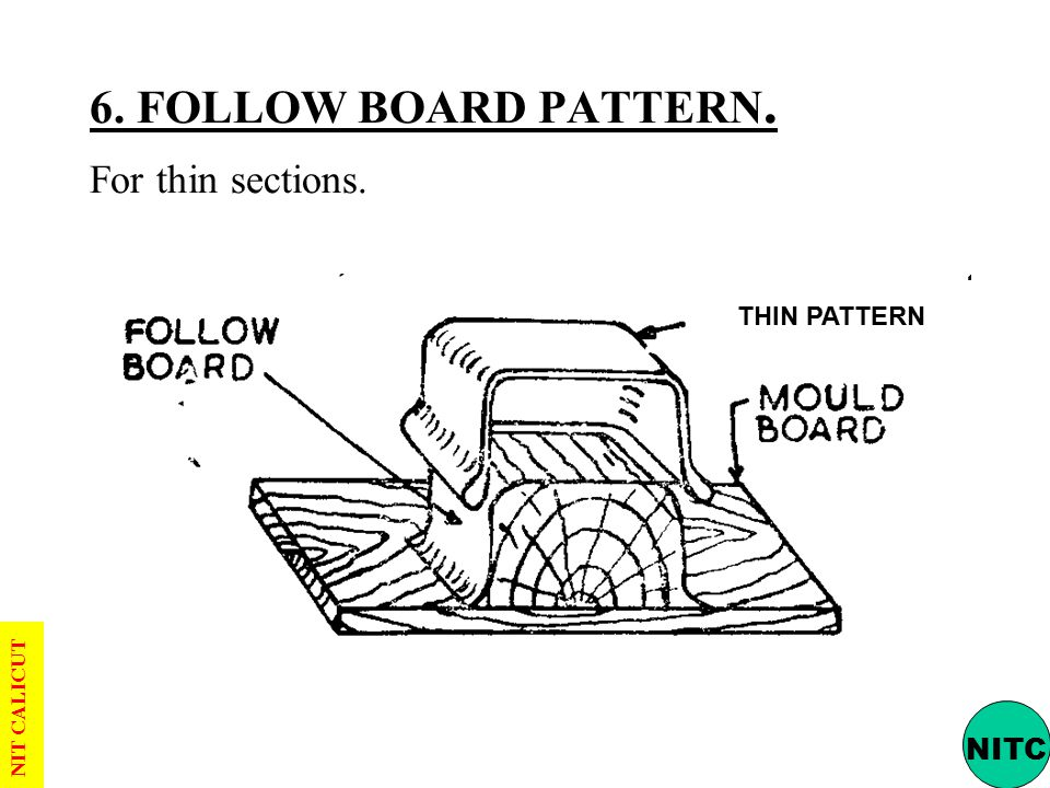6. FOLLOW BOARD PATTERN. For thin sections.