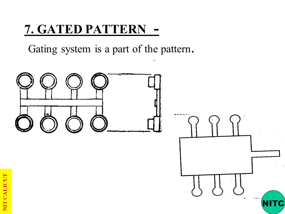 7. GATED PATTERN - Gating system is a part of the pattern.