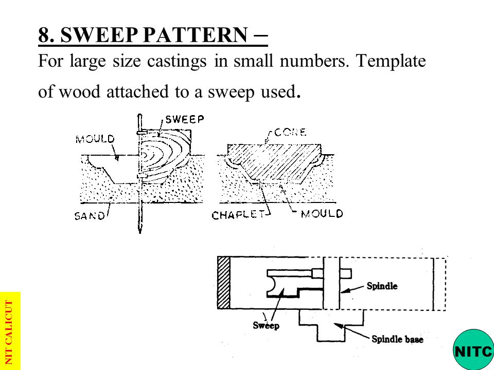 8. SWEEP PATTERN – For large size castings in small numbers