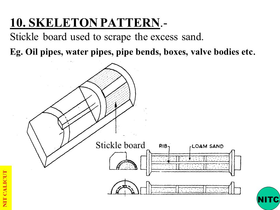 10. SKELETON PATTERN. - Stickle board used to scrape the excess sand