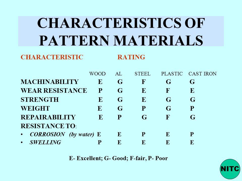 CHARACTERISTICS OF PATTERN MATERIALS