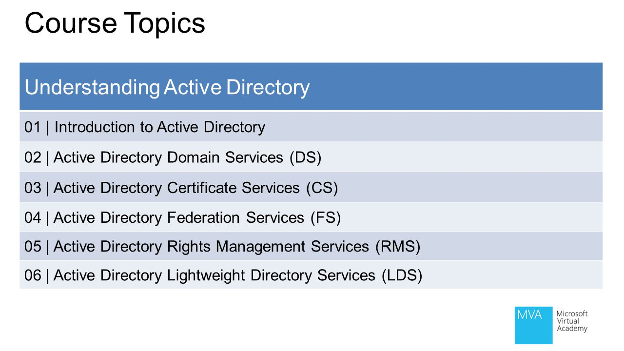 Understanding active directory ppt video online download course topics understanding active directory xflitez Image collections