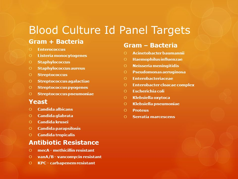 Blood Culture Id Panel Targets