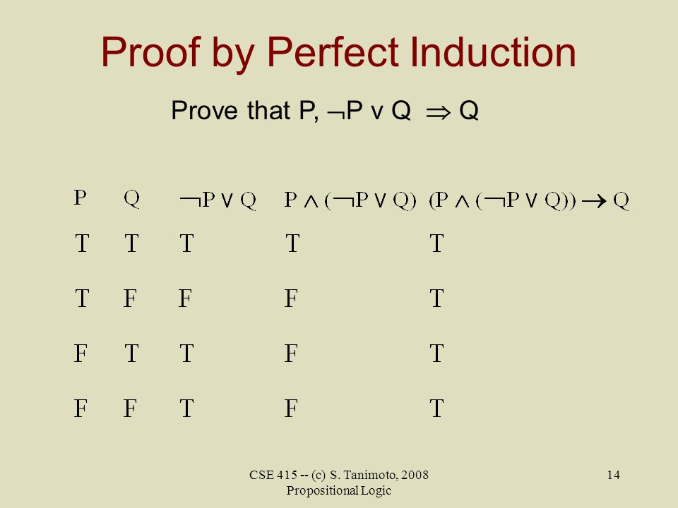 Proof by Perfect Induction