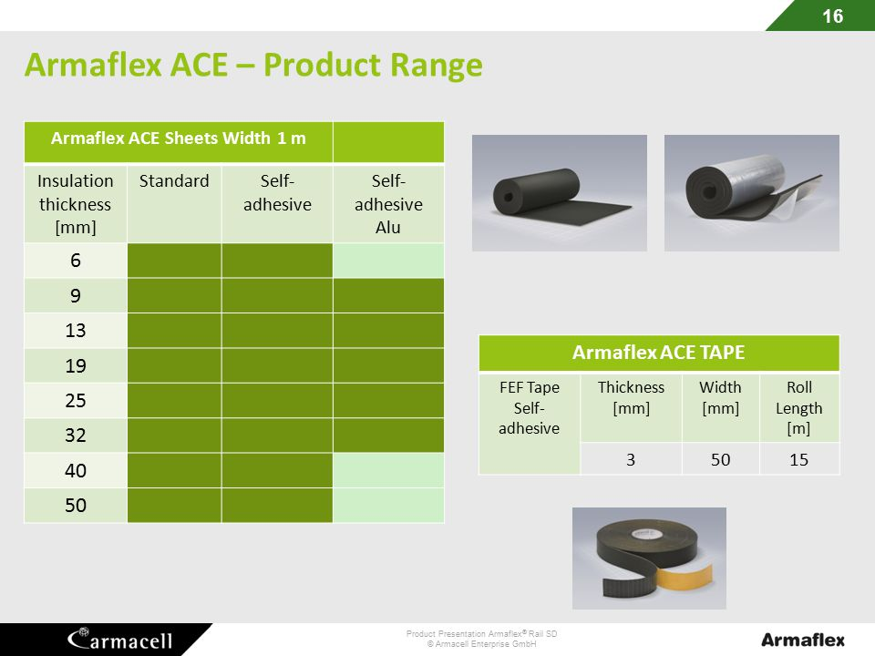 Image result for armaflex insulation sheet