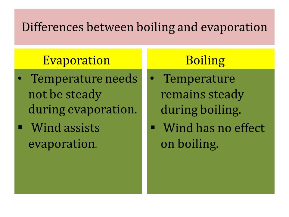 a comparison between wind and below Compare how wind and one other poem present weakness and strength the weaknesses and strengths in 'wind' are attempts to portray the diversity of nature and the.