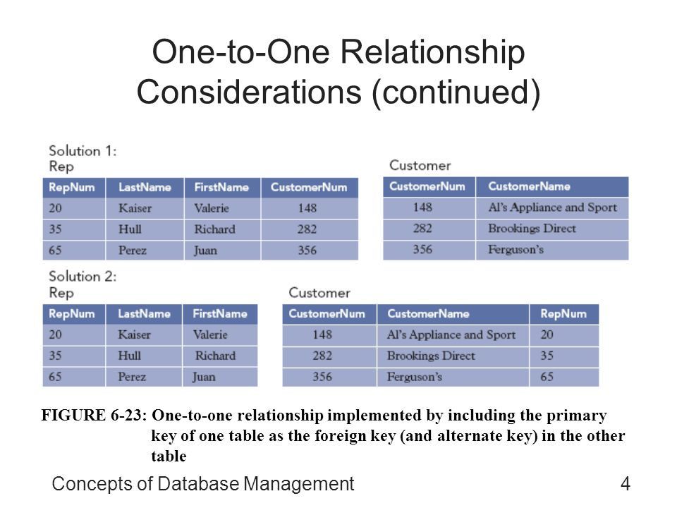 One-to-One Relationship Considerations (continued)