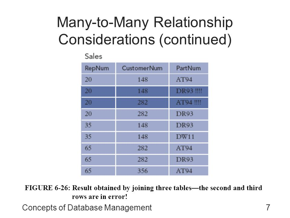 Many-to-Many Relationship Considerations (continued)