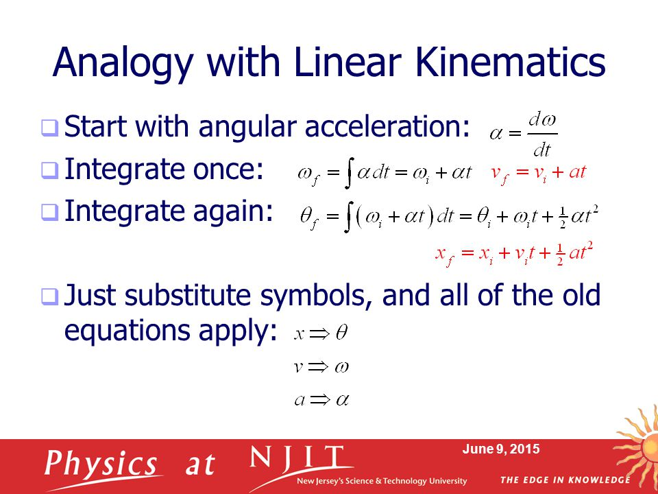 Analogy with Linear Kinematics