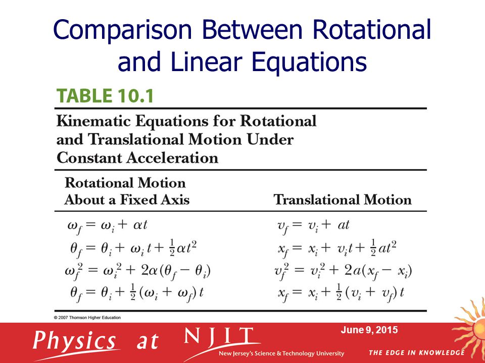 Comparison Between Rotational and Linear Equations