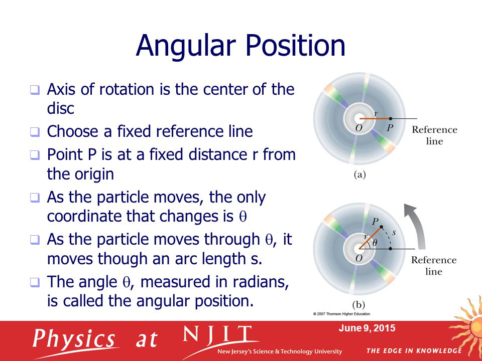 Angular Position Axis of rotation is the center of the disc