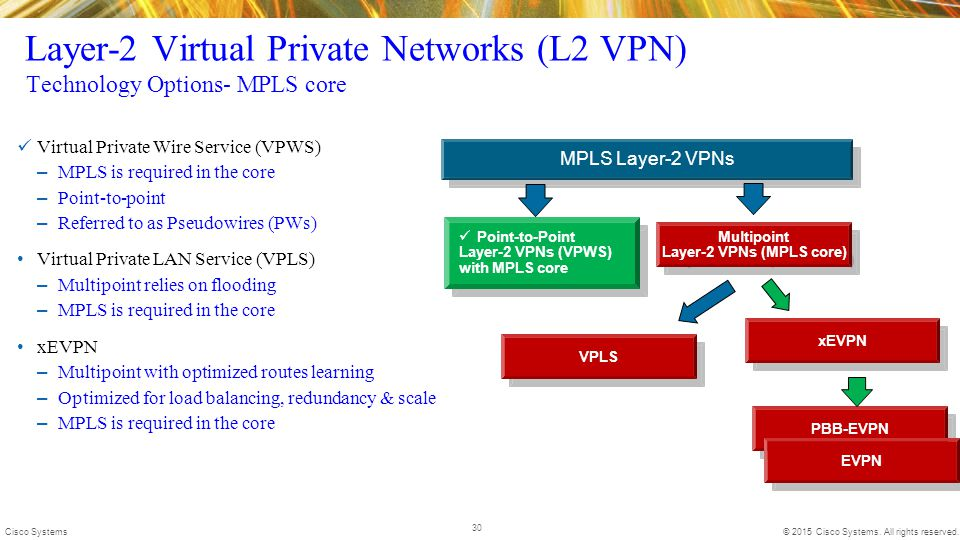 Sonicwall global vpn client windows 1 license