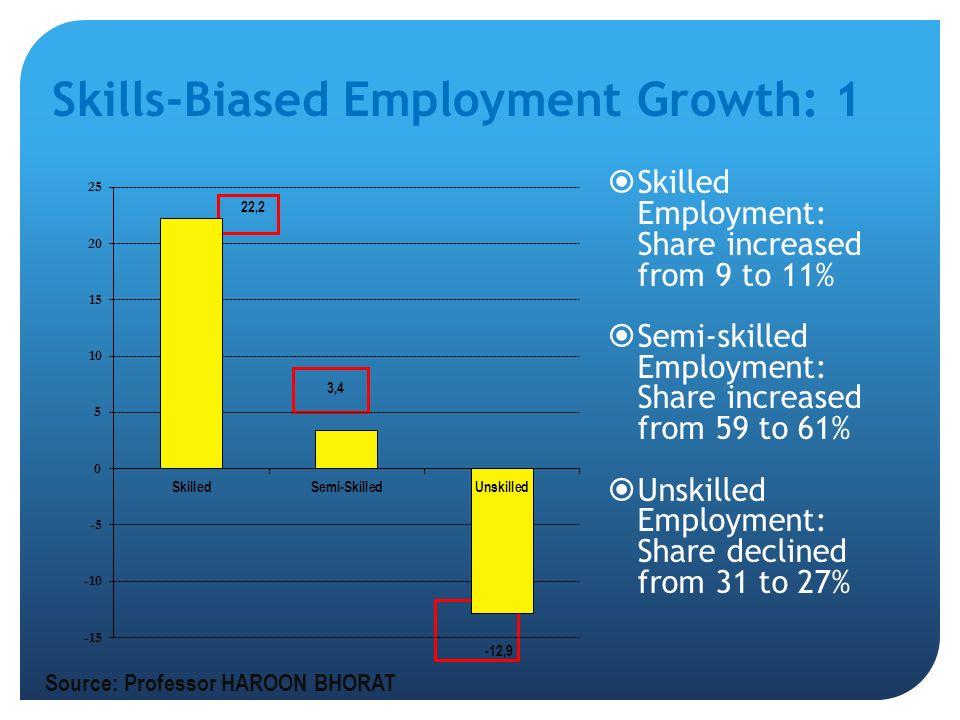 Skills-Biased Employment Growth: 1
