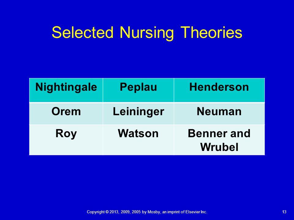 henderson and orem comparison of nursing concept