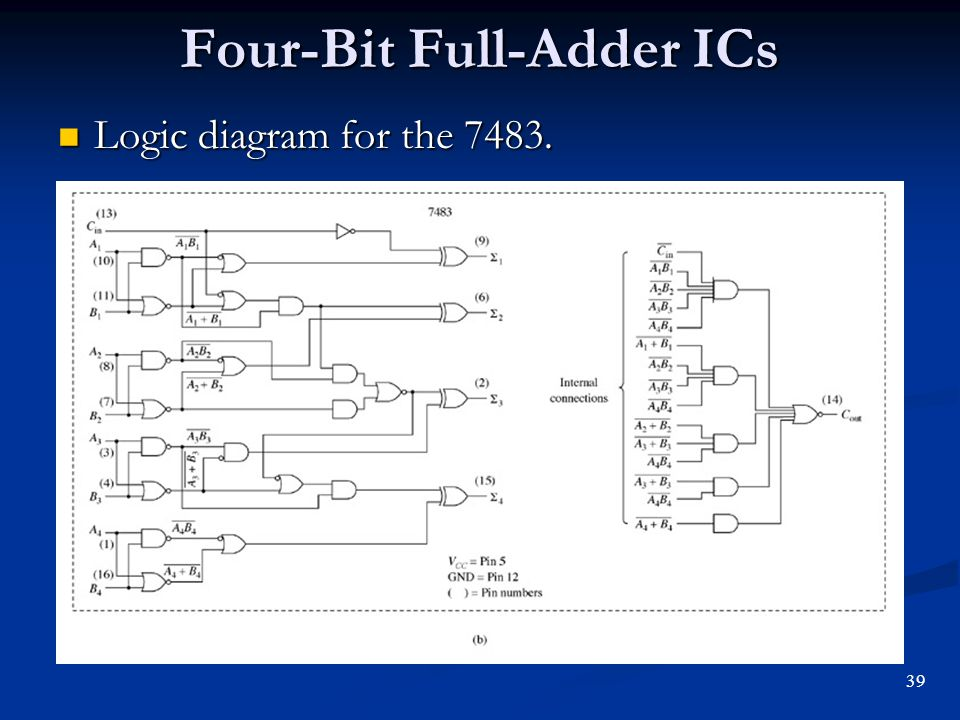 arithmetic operations and circuits - ppt video online download 4 bit adder logic diagram 4 bit adder circuit diagram waveform #3