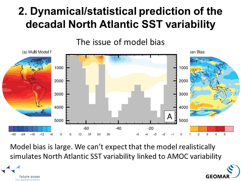 2. Dynamical/statistical prediction of the decadal North Atlantic SST variability