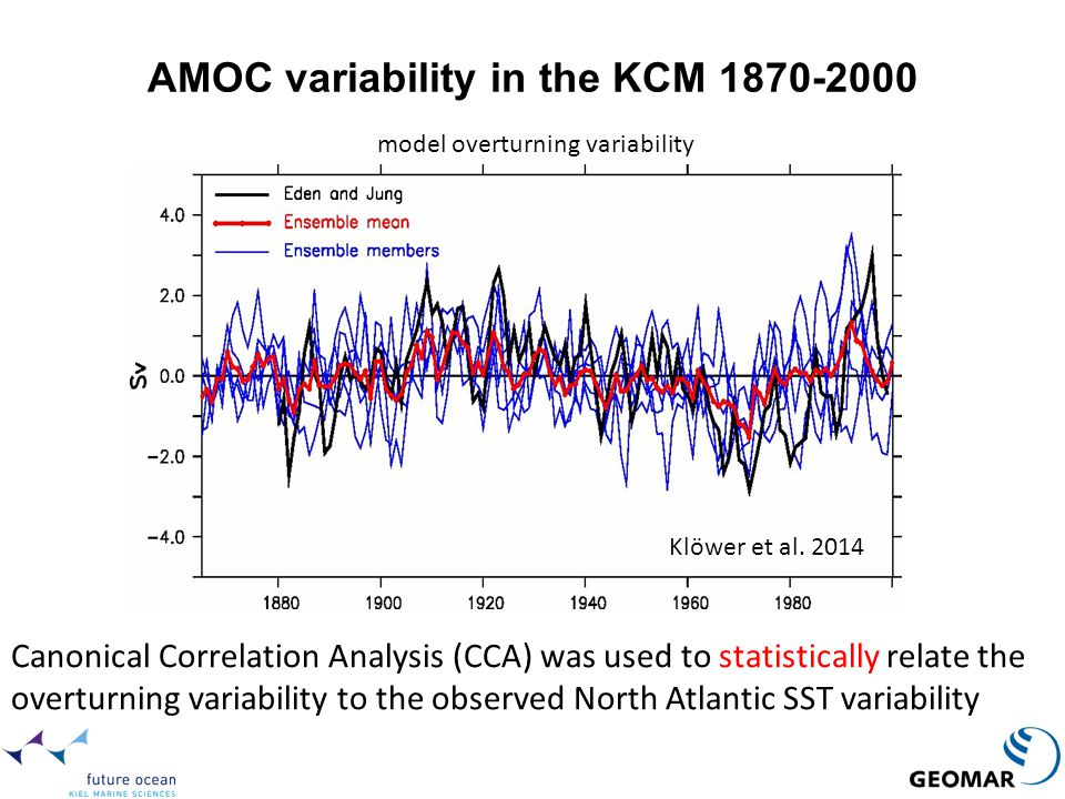 AMOC variability in the KCM