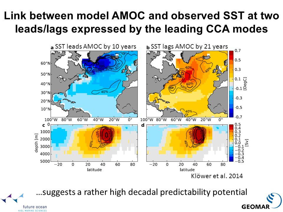 …suggests a rather high decadal predictability potential