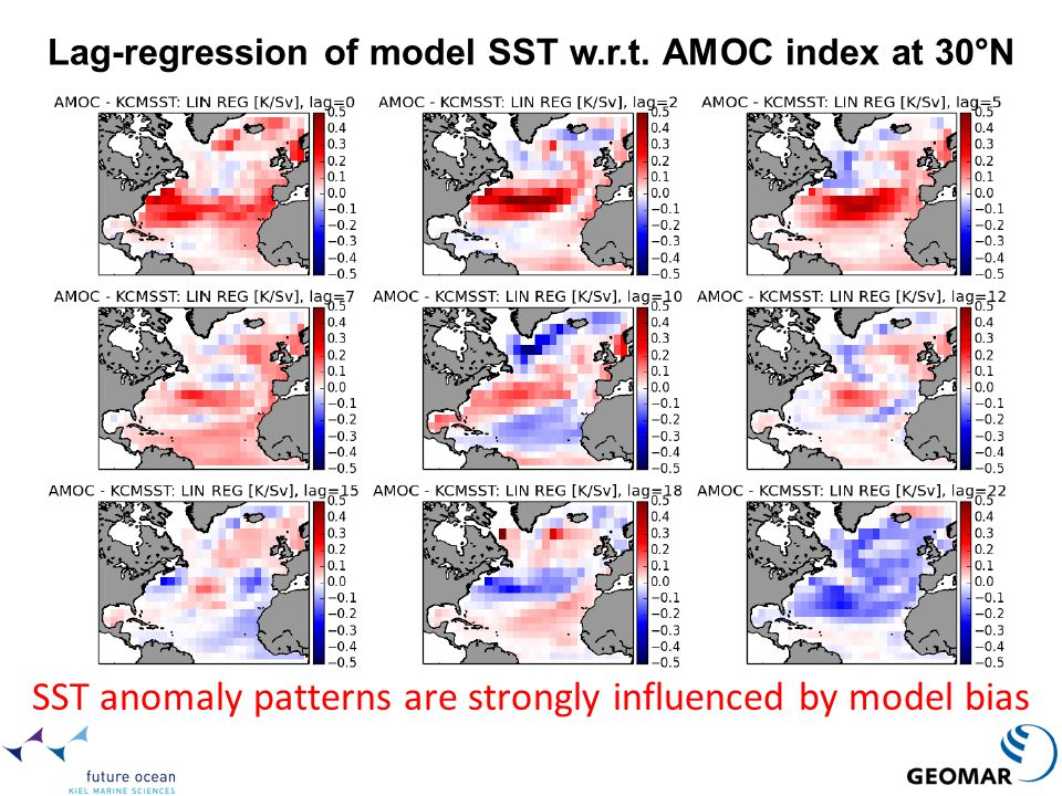 Lag-regression of model SST w.r.t. AMOC index at 30°N