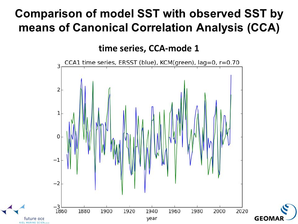 Comparison of model SST with observed SST by means of Canonical Correlation Analysis (CCA)