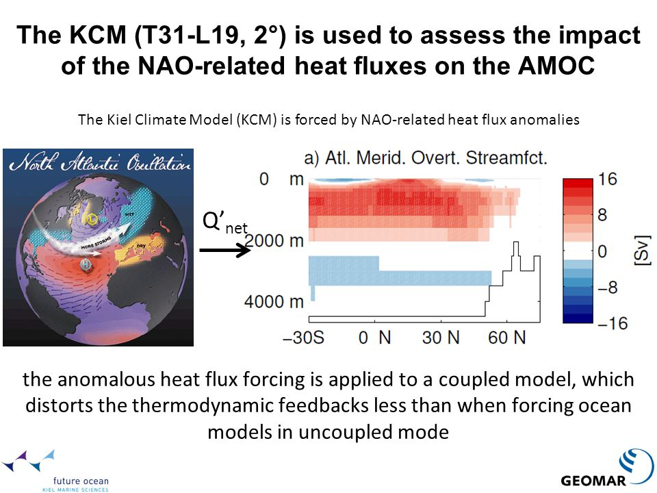 The KCM (T31-L19, 2°) is used to assess the impact of the NAO-related heat fluxes on the AMOC