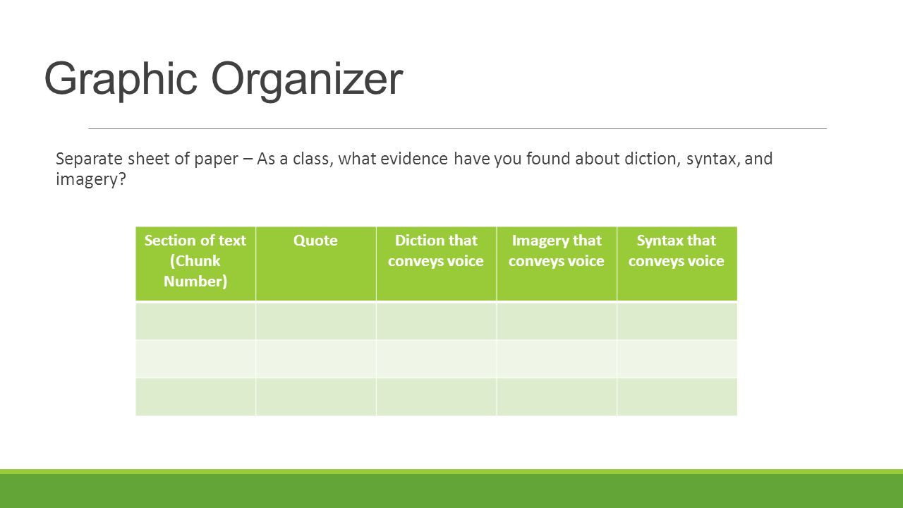 Graphic Organizer Separate sheet of paper  As a class, what evidence have  you found