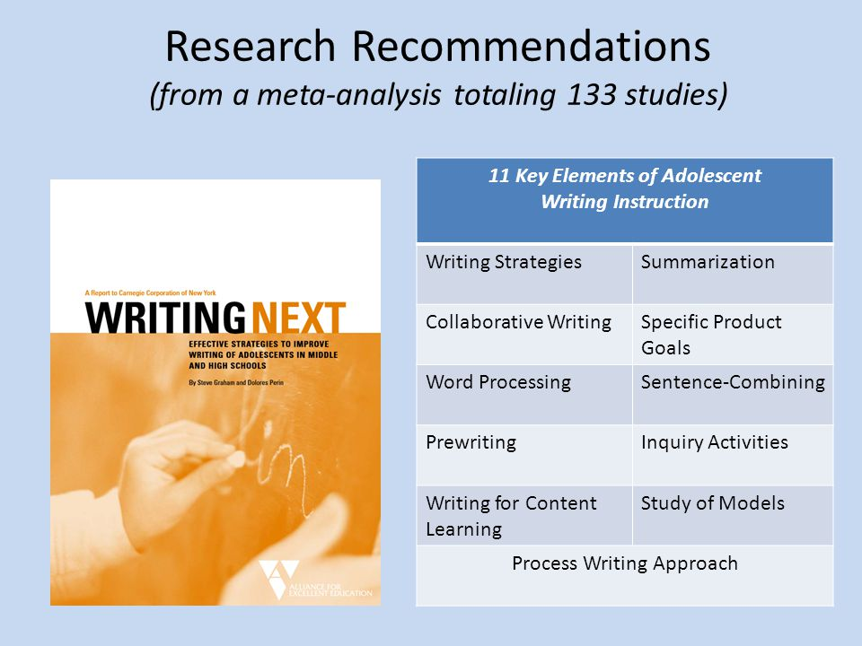 collaborative writing strategies Read this article on questia academic journal article the journalism educator strategies of collaborative writing and intellectual enrichment.