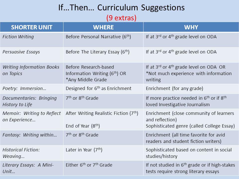 6th grade persuasive essay examples