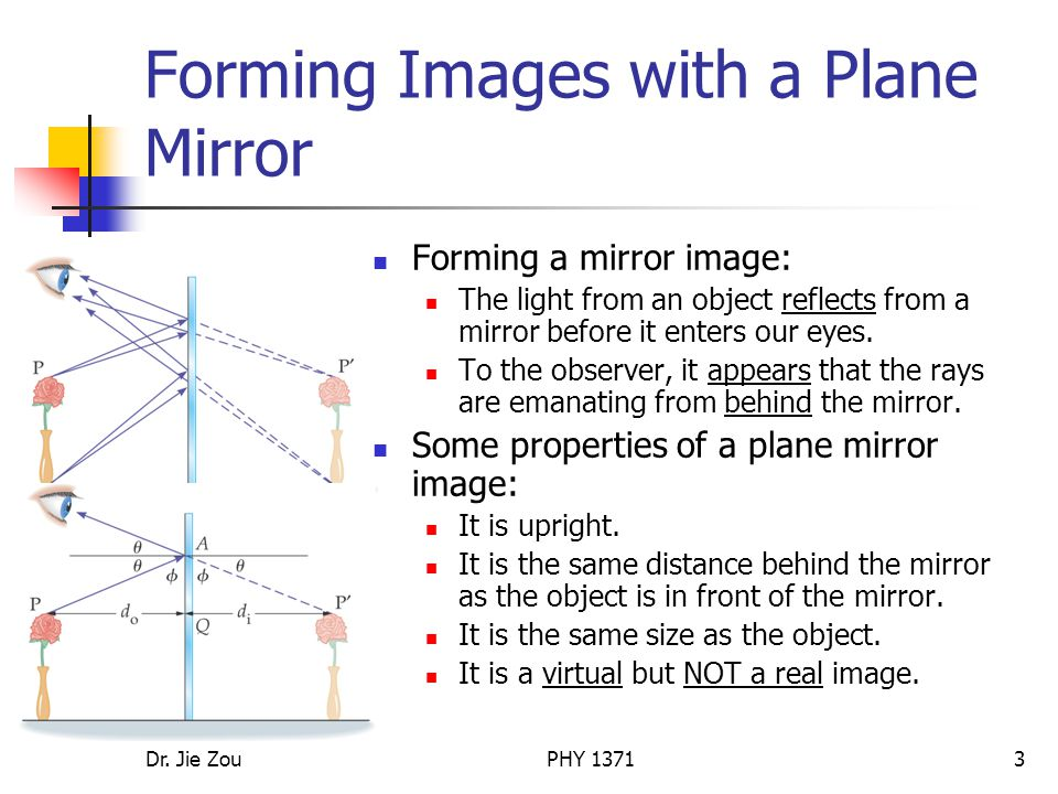 Forming Images with a Plane Mirror