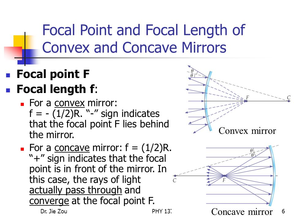 Focal Point and Focal Length of Convex and Concave Mirrors