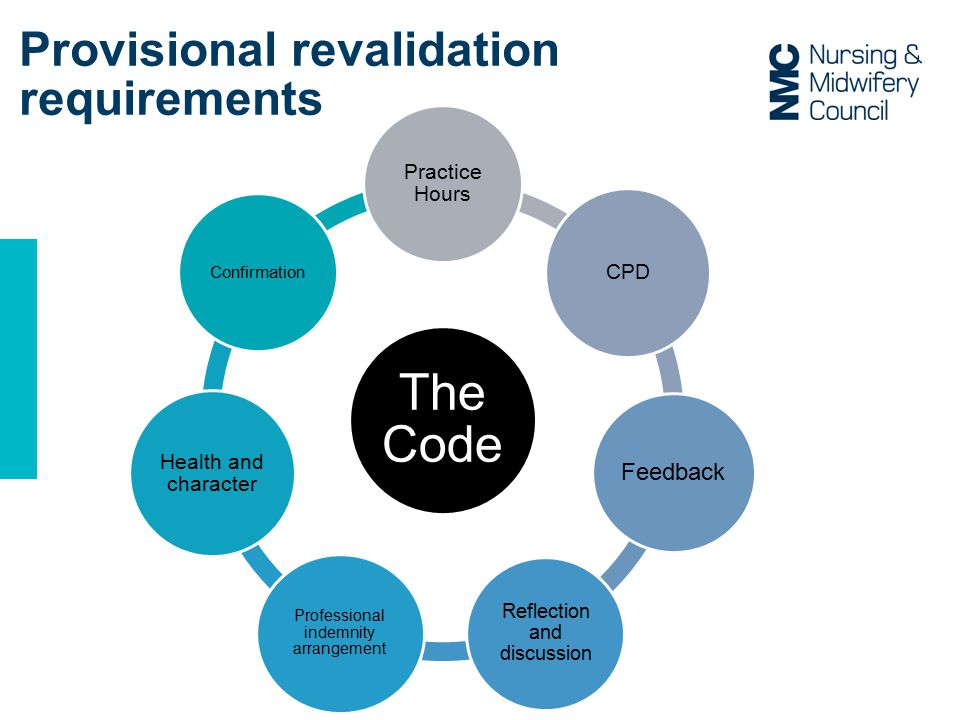 Provisional revalidation requirements