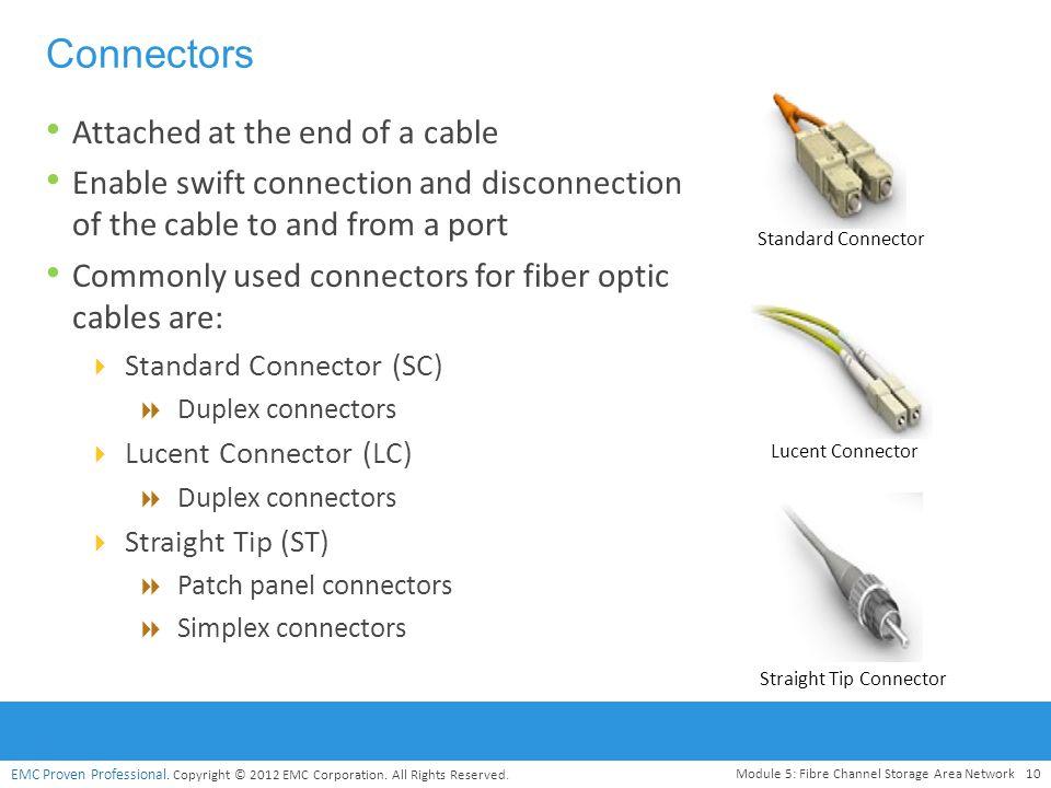 Module fibre channel storage area network fc san