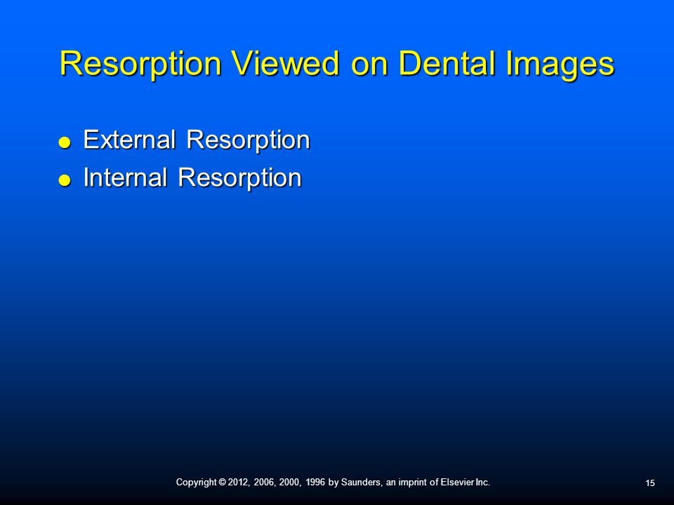 Resorption Viewed on Dental Images