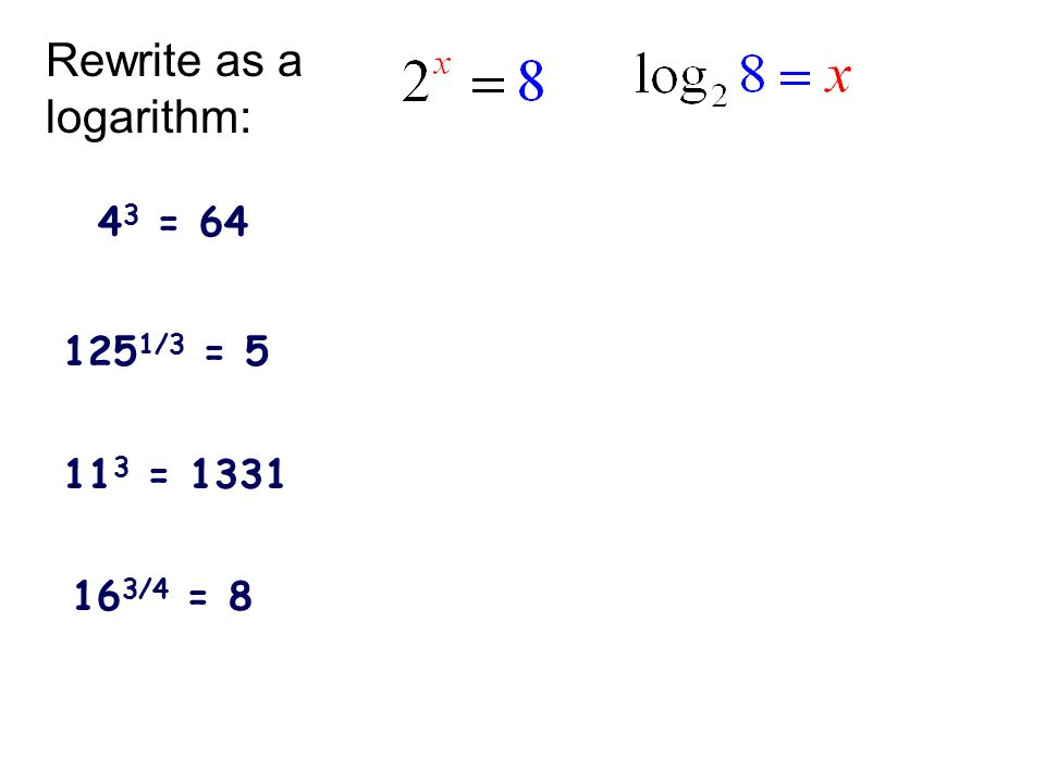 Logarithmic equations: variable in the base