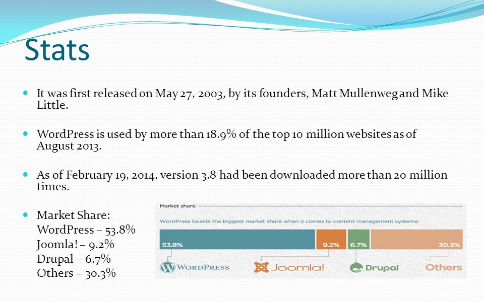 Stats It was first released on May 27, 2003, by its founders, Matt Mullenweg and Mike Little.