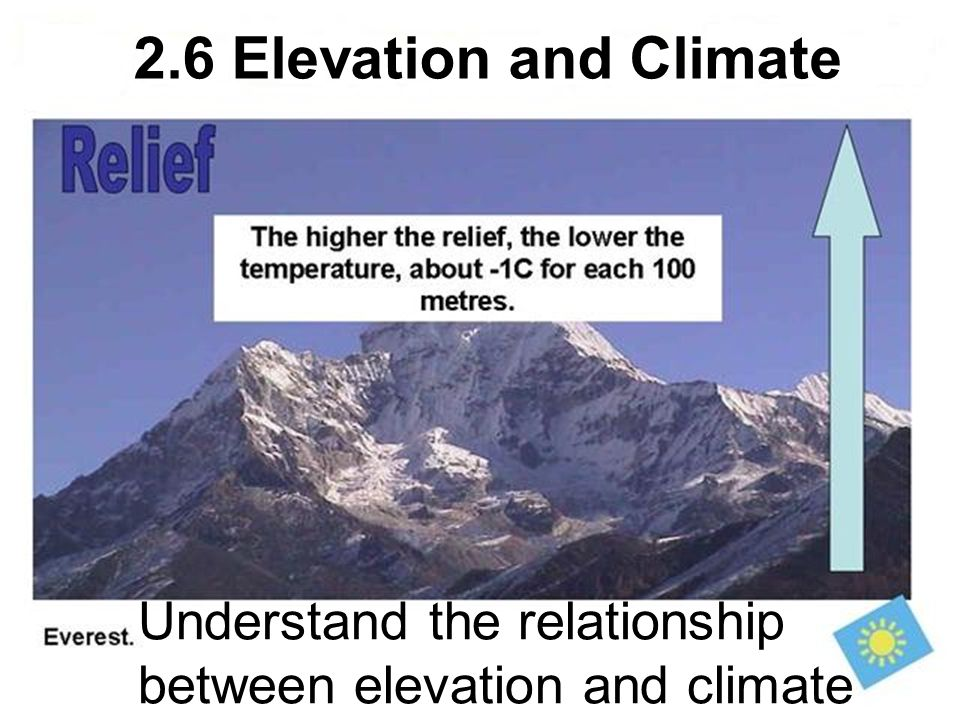 describe the relationship between altitude and temperature