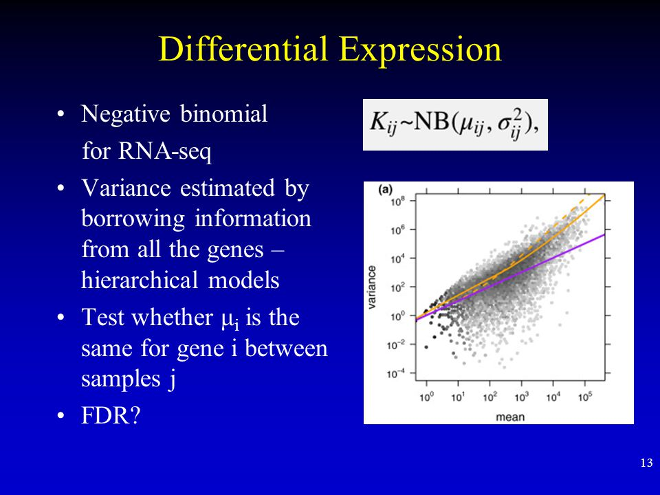 Differential Expression