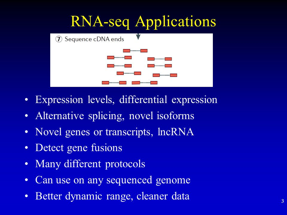 RNA-seq Applications Expression levels, differential expression