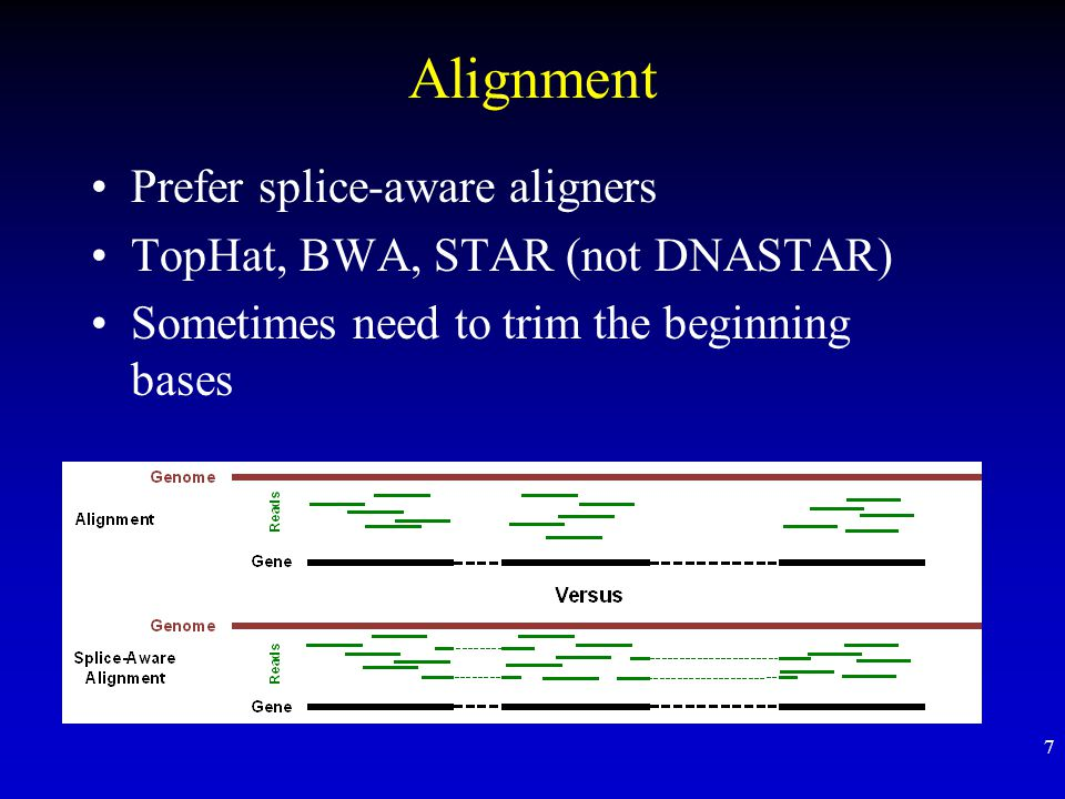 Alignment Prefer splice-aware aligners TopHat, BWA, STAR (not DNASTAR)