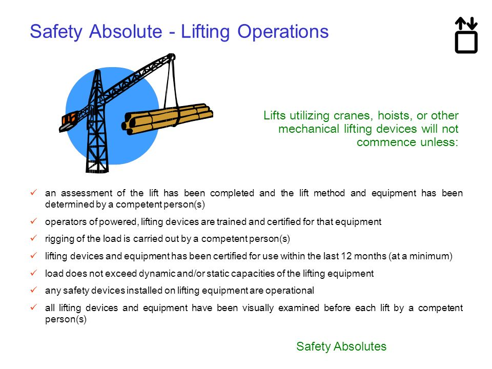 Safety Absolute - Lifting Operations
