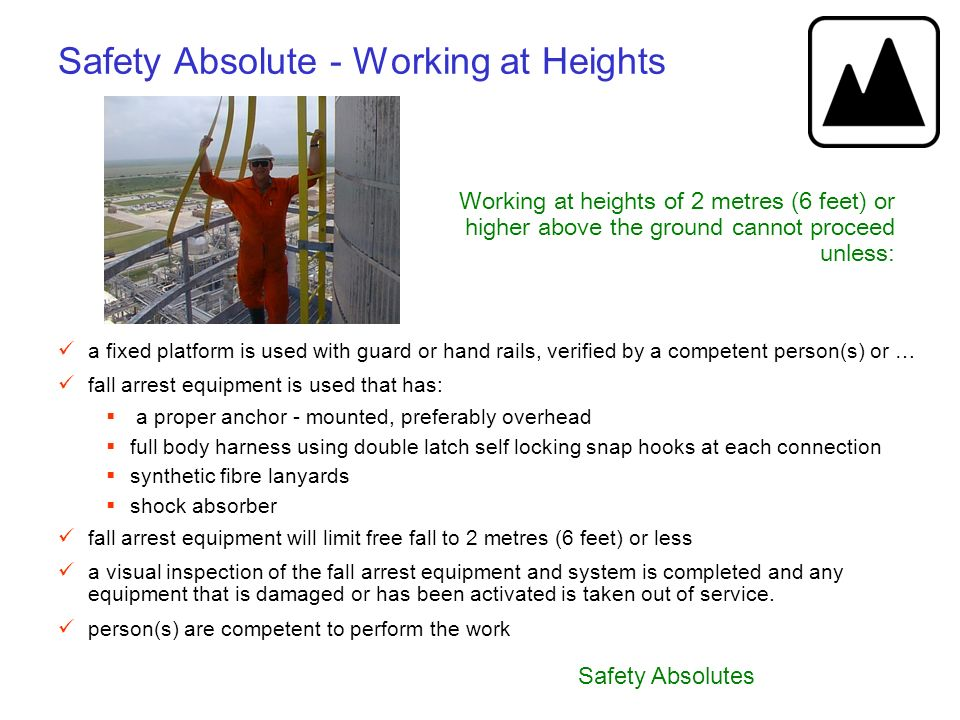 Safety Absolute - Working at Heights