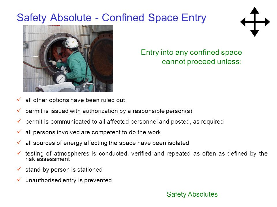 Safety Absolute - Confined Space Entry
